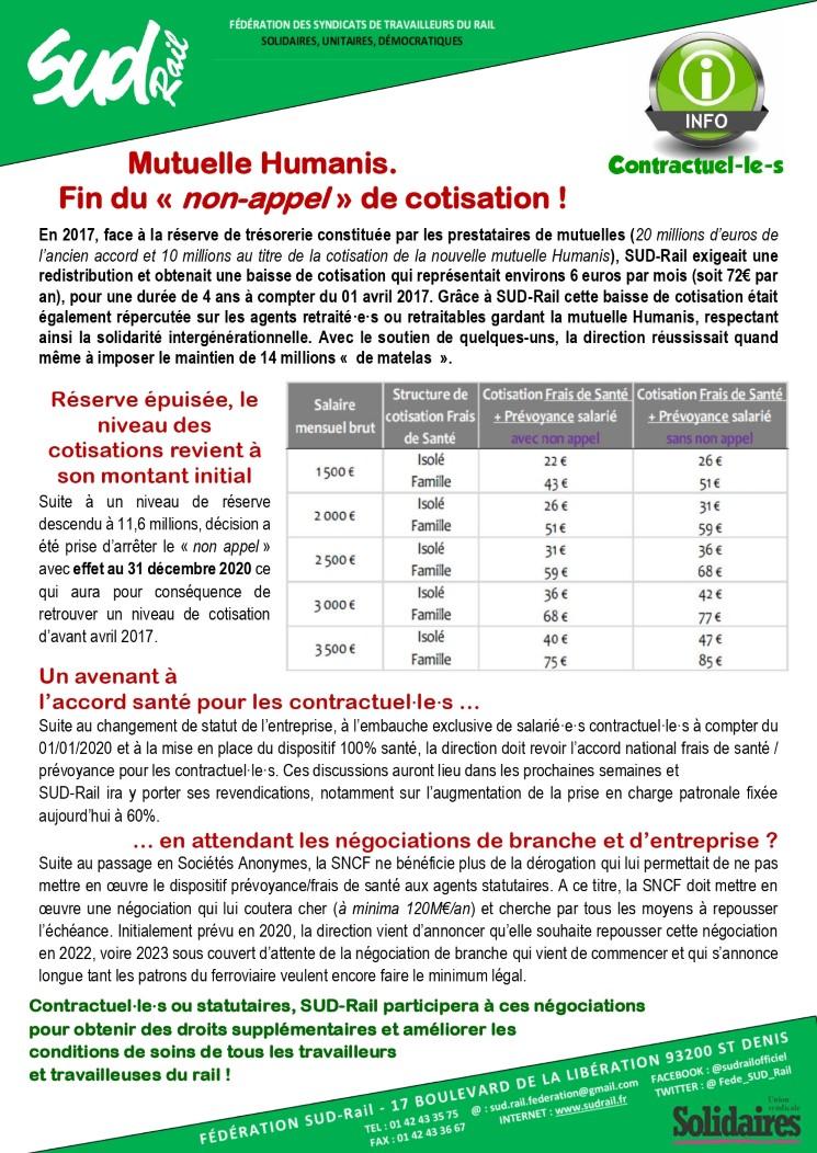 """Mutuel Humanis : fin du """"non-appel"""" de cotisation !"""