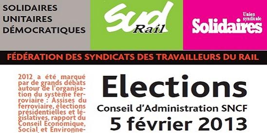 Elections CA 2013