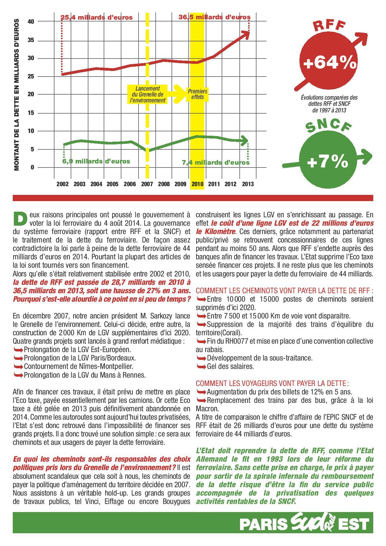 Sud-PSE DETTE 04-2015-page-002