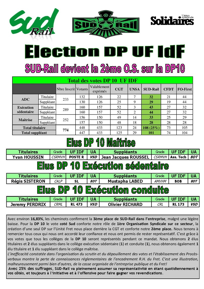 Resultat fret IDF 2015-page-001
