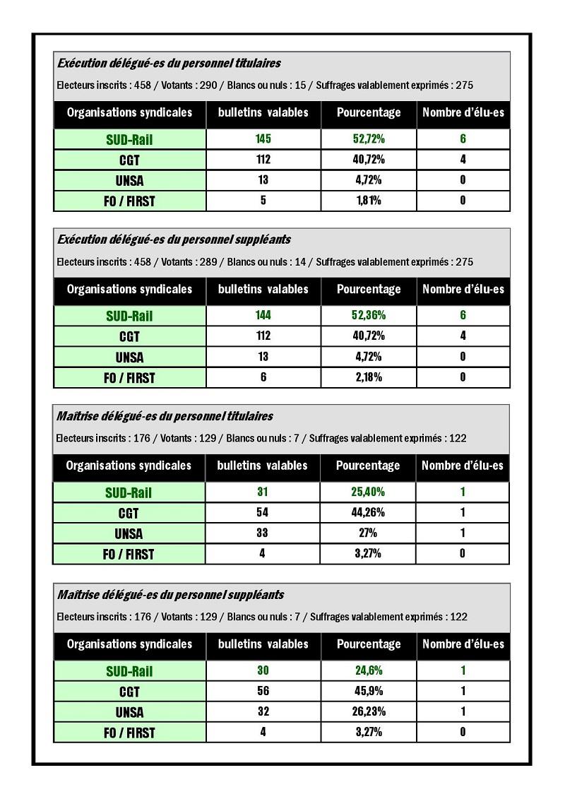 Resultats  EEV elections 2015-page-002