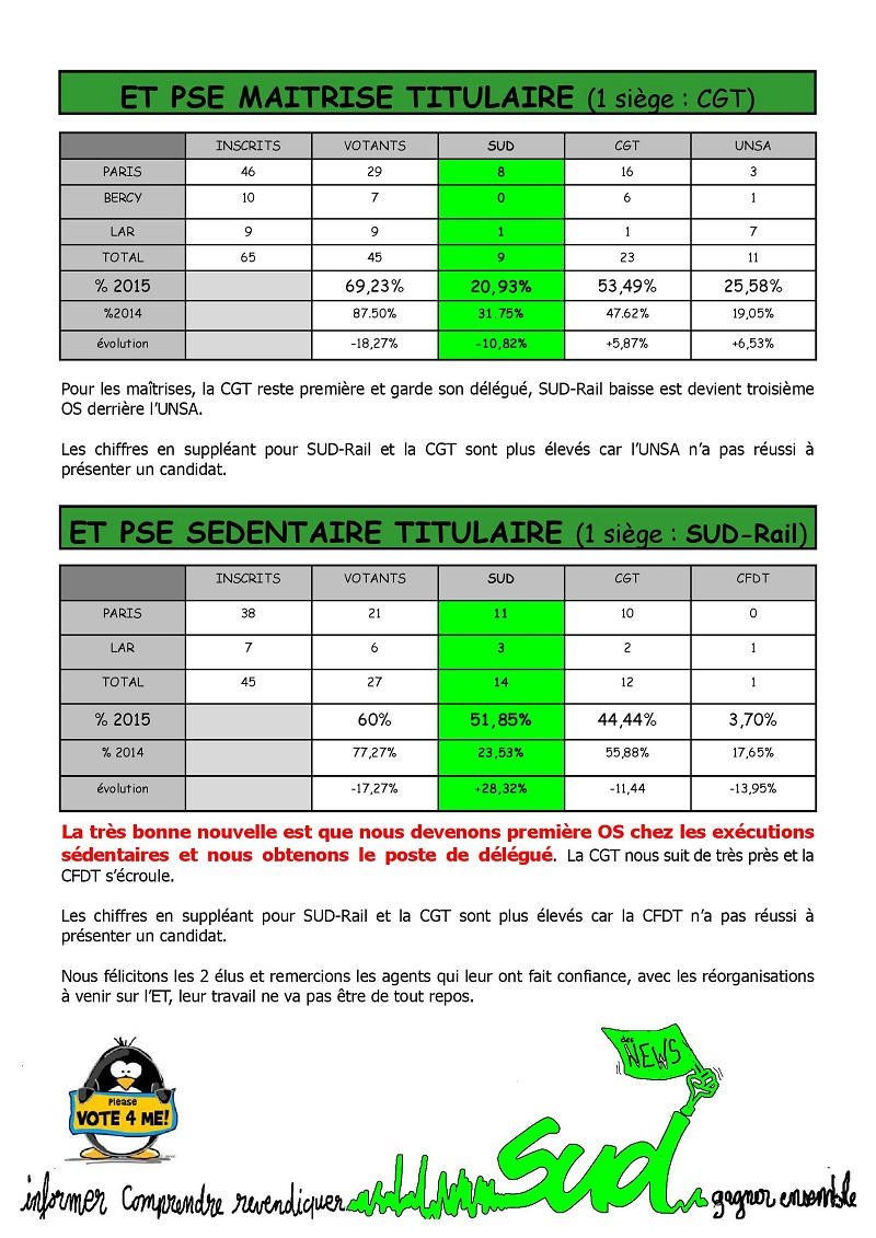 etpse resultats elections 2015-page-002