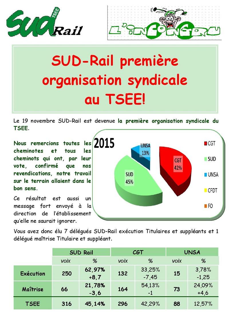 resultats DP TSEE 2015-page-001