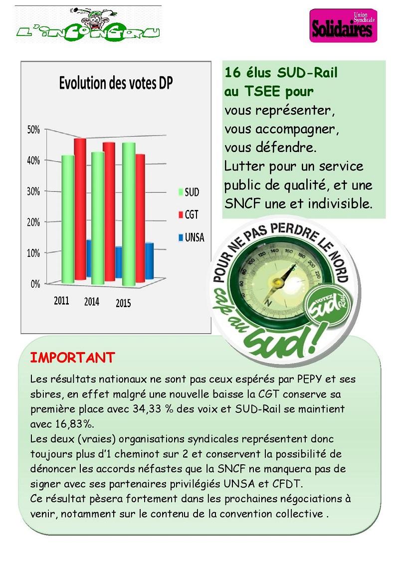 resultats DP TSEE 2015-page-002