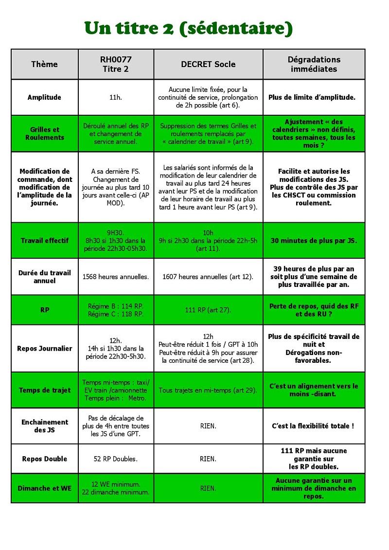 decret socle greve 09 mars 22-02-2016-page-002
