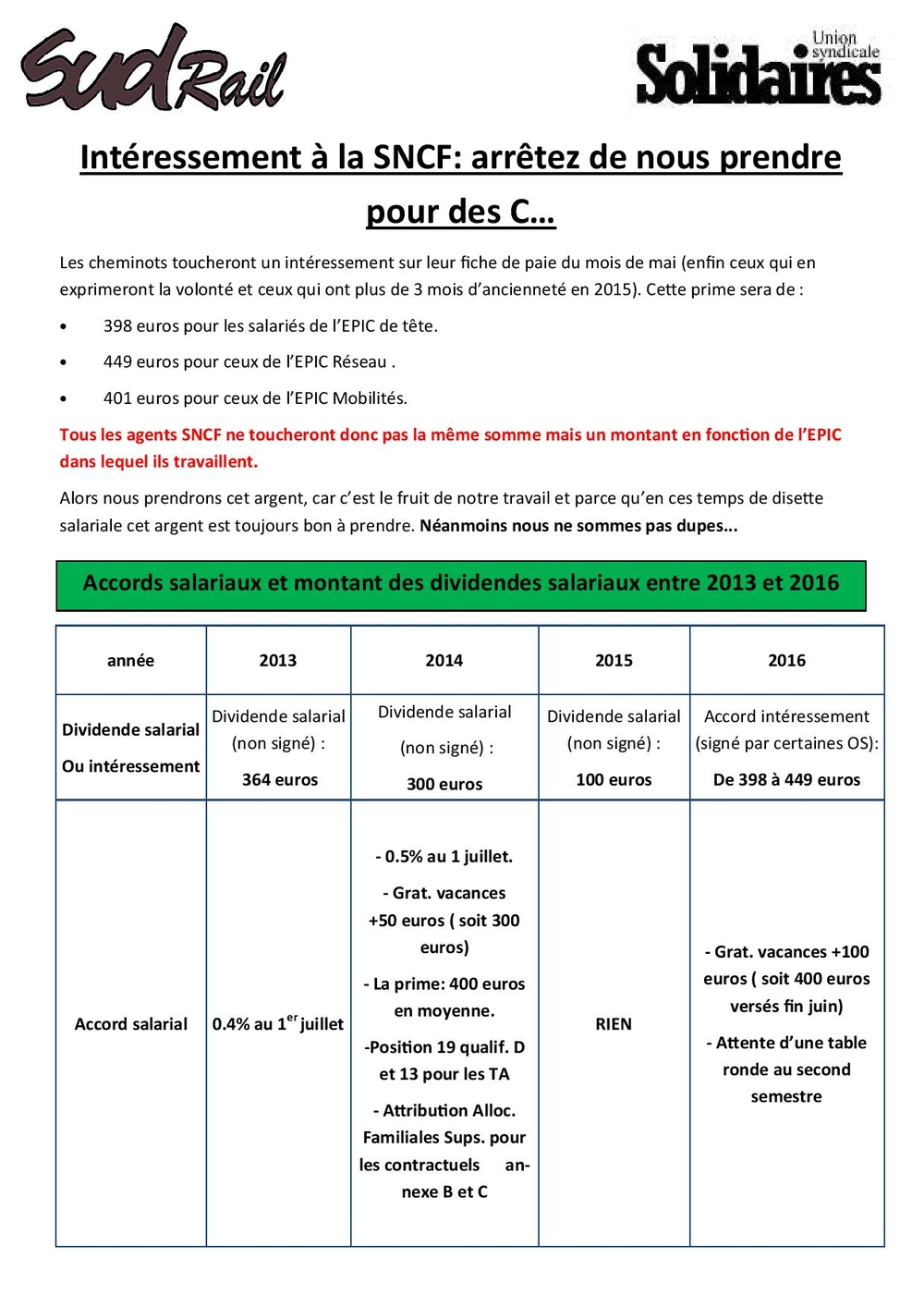 tract interessement-page-001