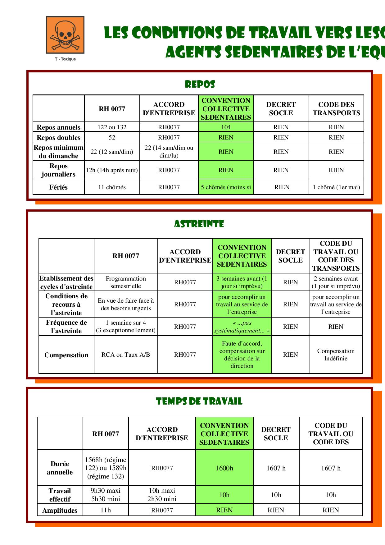 Equipement - negocier recul sociaux 06-2016-page-002