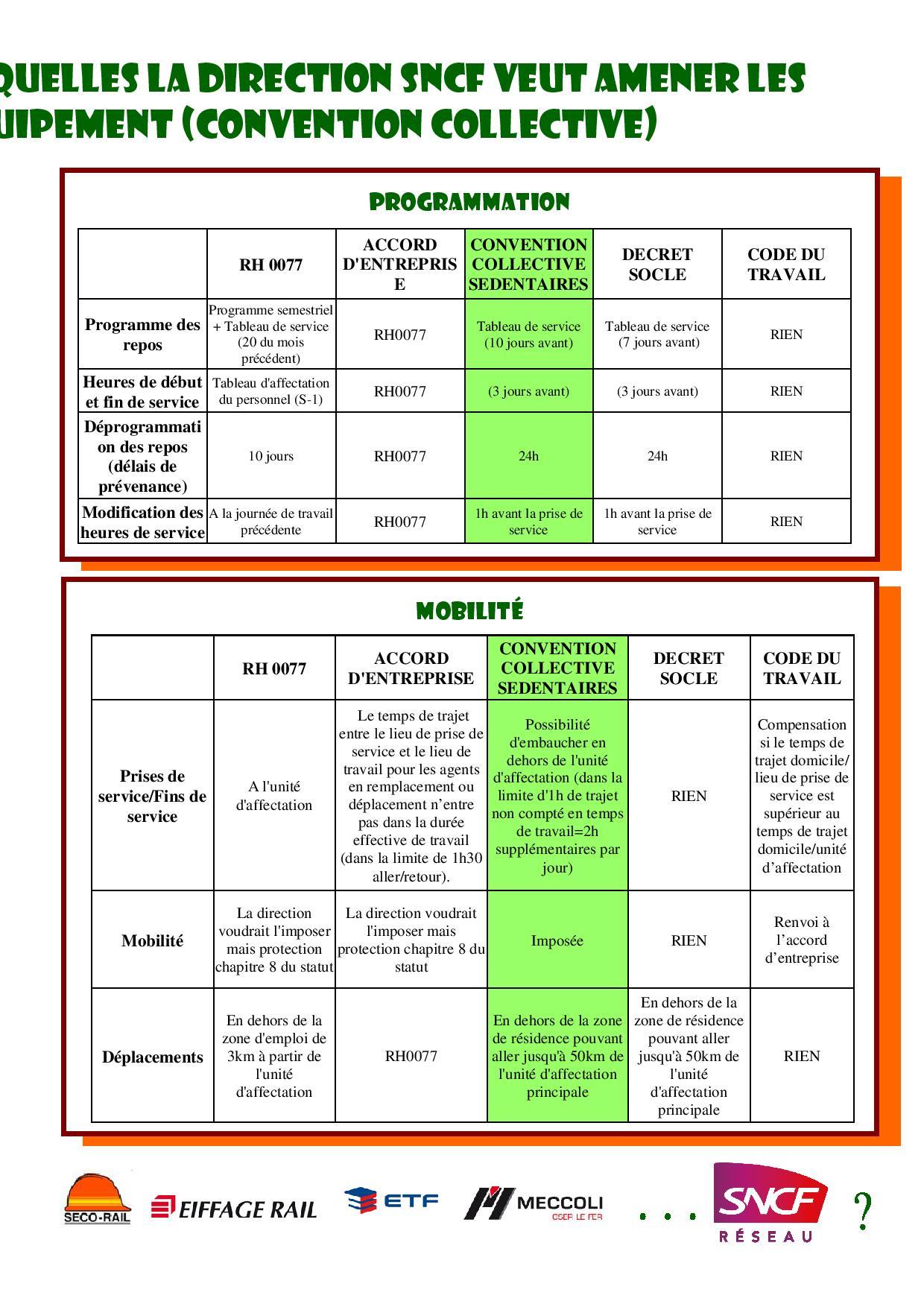 Equipement - negocier recul sociaux 06-2016-page-003