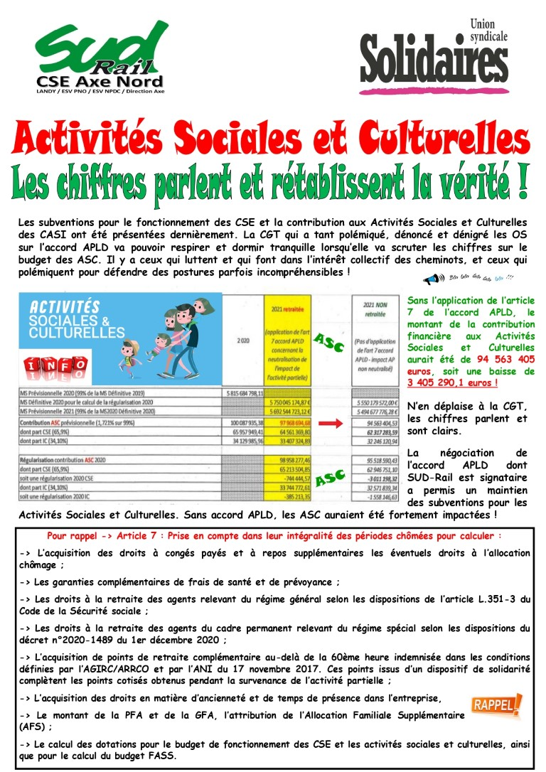 ACTIVITÉS SOCIALES ET CULTURELLES : HALTE À LA DÉSINFORMATION ! LES CHIFFRES PARLENT ET RÉTABLISSENT LA VÉRITÉ