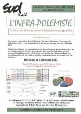 L'infra-pôlemiste : résultat élections ca sncf 2020