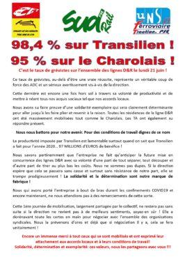 98,4 % sur Transilien, 95% au Charolais !