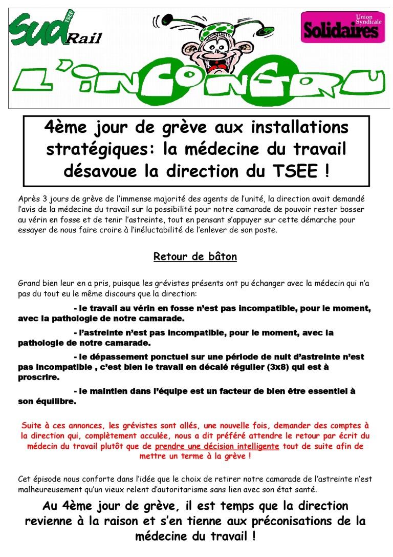 4eme jour de grève aux instalations stratégiques : la médecine du travail désavoue la direction du TSEE !