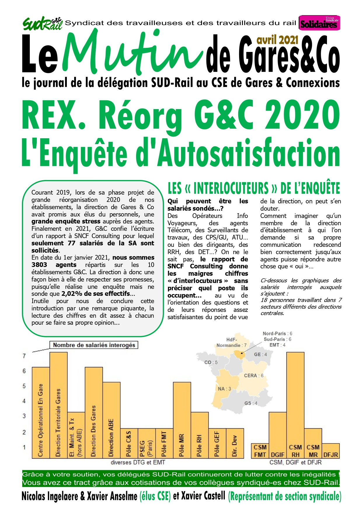 Rex réorg. g&c 2020: l'enquête d'autosatisfaction