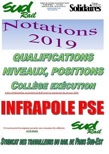 Infrapole : Propositions notations 2019