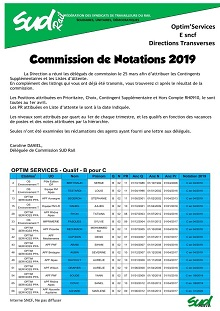 Optim Services : Résultats notations 2019