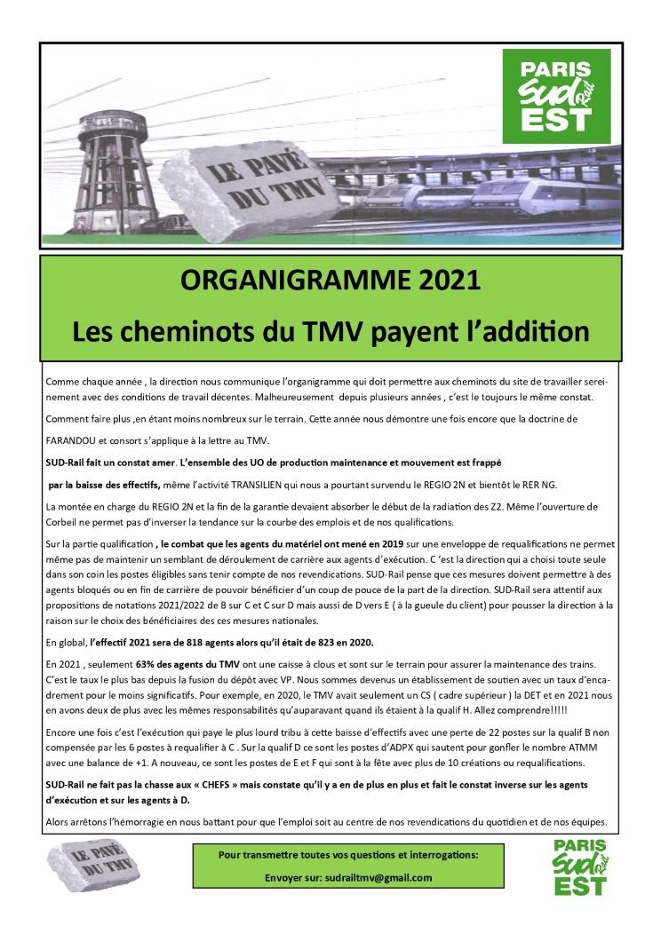 Le Pavé du TMV. Organigramme 2021 : les cheminots du TMV payent l'addition