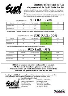 Elections des délégué-es CSE du personnel du CASI Paris Sud Est