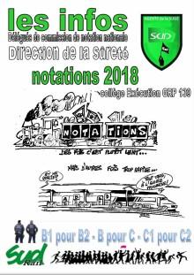 Réservé Adhérents : Sûreté – Propositions de notations Qualif & Niveaux 2018 – Exécutions